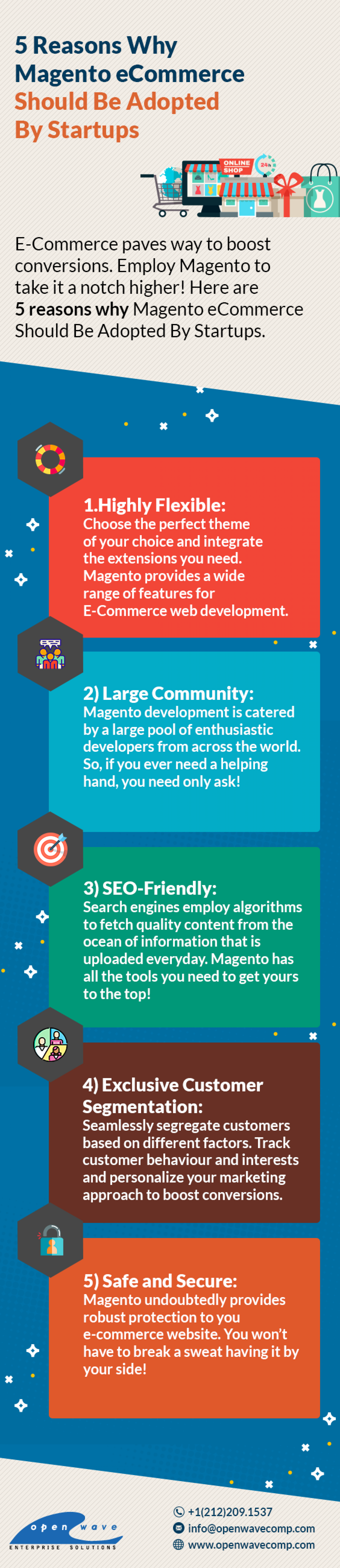5 Reasons Why Magento eCommerce Should Be Adopted By Startups Infographic