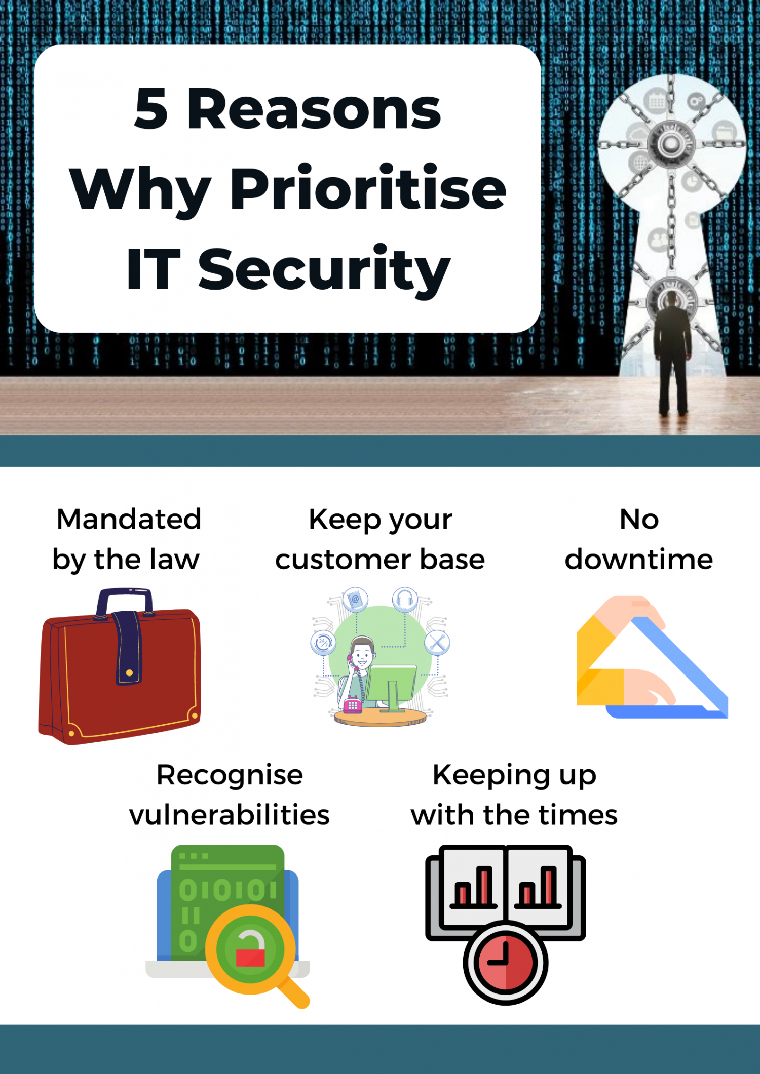 5 Reasons Why Prioritise IT Security Infographic