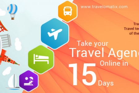 5 Reasons why Travelers need a Travel Agent powered by Travelomatix Infographic