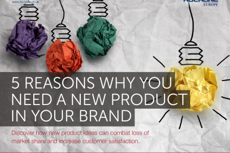 5 Reasons Why You Need a New Product In Your Brand Infographic