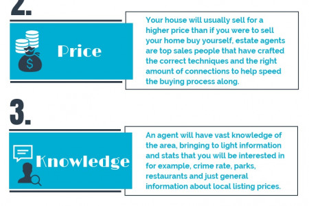 5 reasons why you need to hire a real estate agent Infographic
