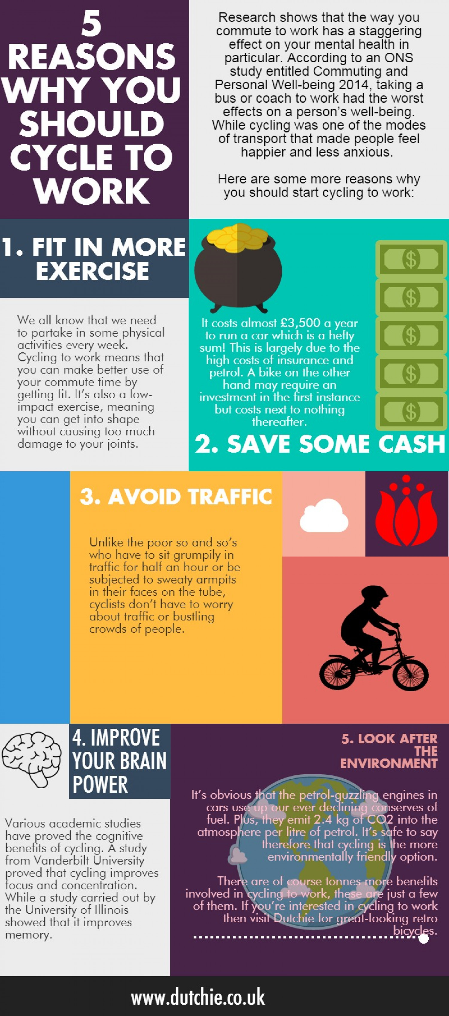 5 REASONS WHY YOU SHOULD CYCLE TO WORK Infographic