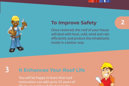 5 Reasons Why You Should Go for Roof Restoration Infographic