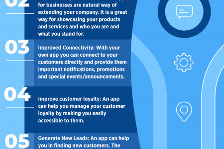 5 Reasons Why Your Business Needs A Mobile App - Essential Designs Canada Infographic