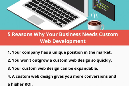 5 Reasons Why Your Business Needs Custom Web Development Infographic