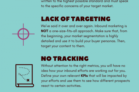 5 Reasons Why Your Inbound Marketing Strategy Might Fail Infographic