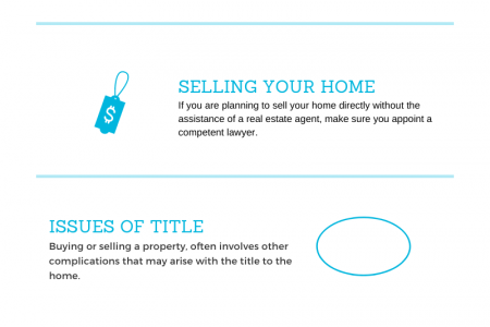 5 Reasons You Need Real Estate Lawyer | INFOGRAPHIC Infographic