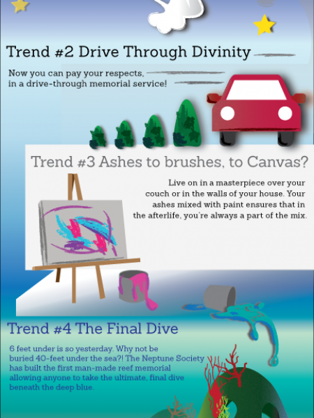 5 Remarkable Things Your Ashes Can Do After You Die  Infographic