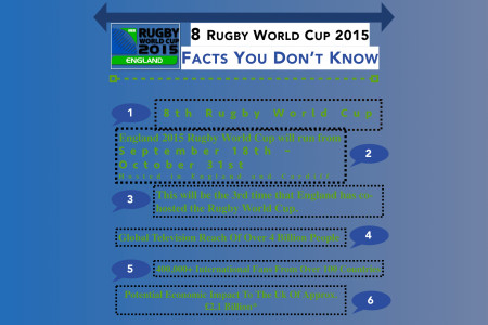 5 Rugby World Cup 2015 Facts You definitely Don't Know Infographic