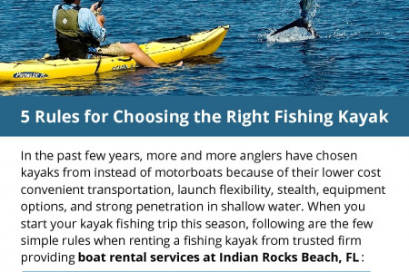 5 Rules for Choosing the Right Fishing Kayak Infographic