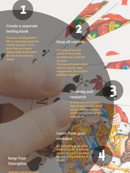 5 Rules for Satta Matka Success tips Infographic