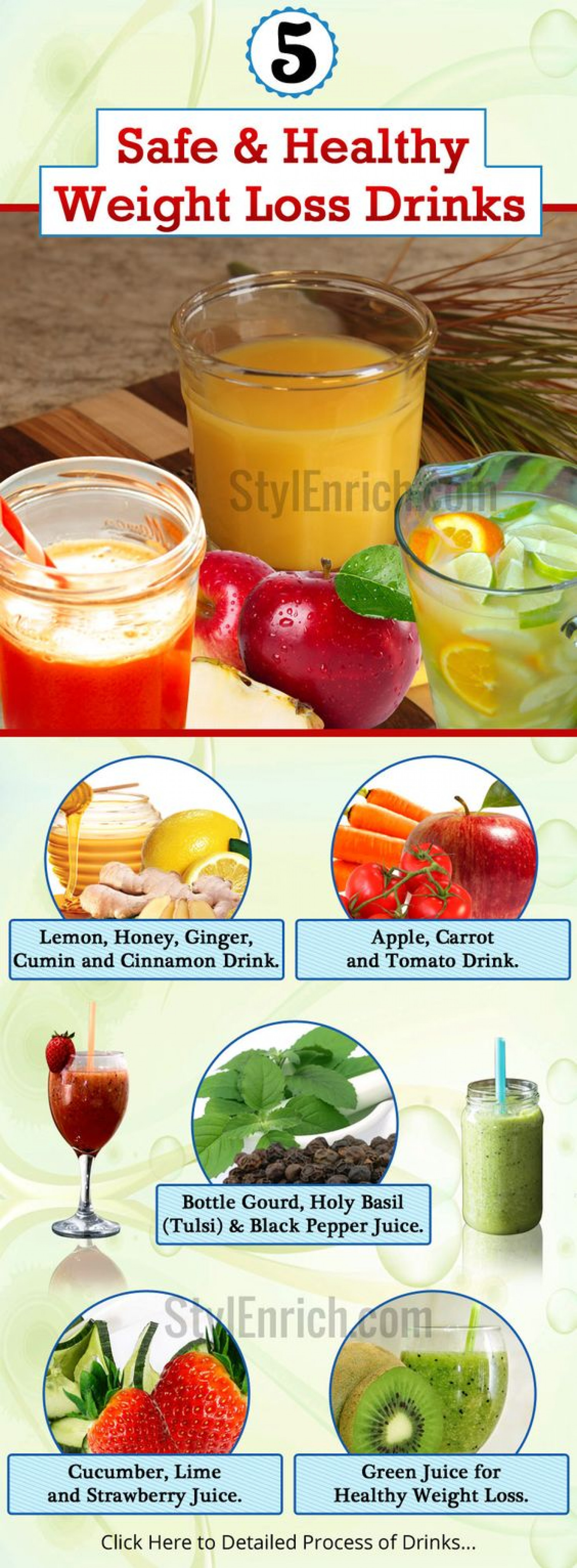 5 Safe & Healthy Weight Loss Drinks Infographic