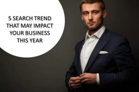 5 Search Trends That May Impact Your Business This Year Infographic
