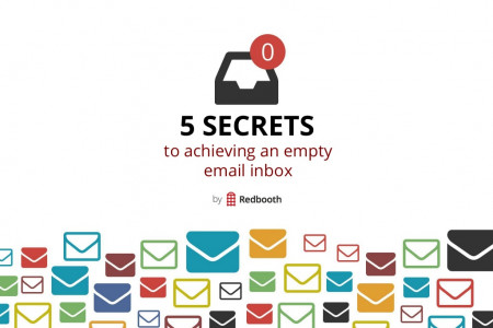 5 Secrets to an Empty Email Inbox Infographic