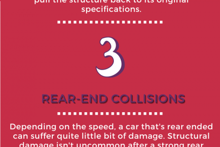 5 Signals When You Need Smash Repairs Near Me Infographic