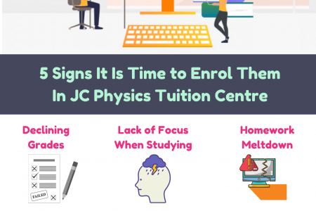 5 Signs It Is Time to Enrol Them In JC Physics Tuition Centre Infographic
