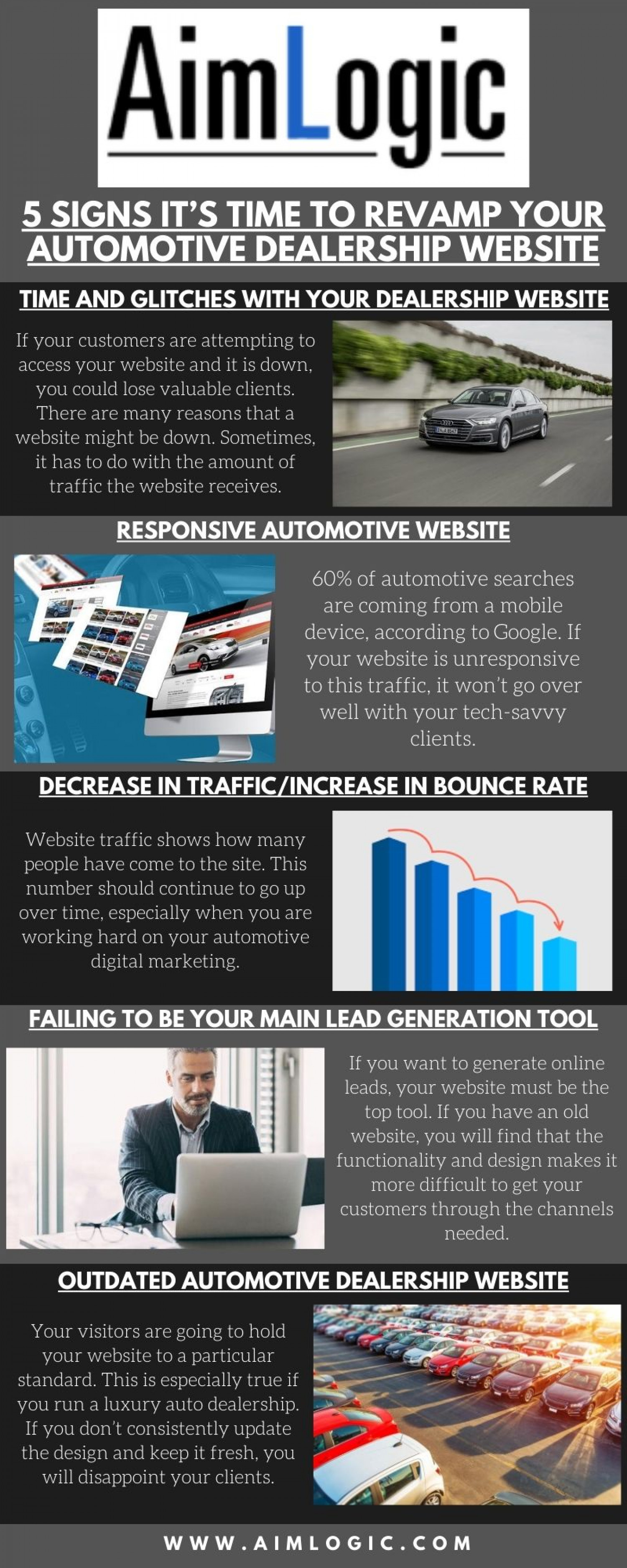 5 SIGNS IT'S TIME TO REVAMP YOUR AUTOMOTIVE DEALERSHIP WEBSITE Infographic