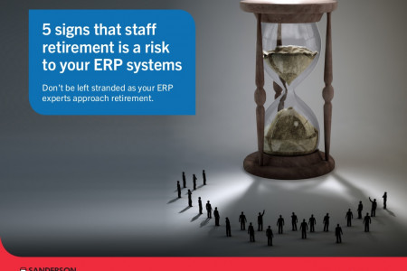 5 Signs That Staff Retirement is a Risk to your ERP Systems Infographic