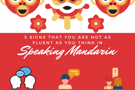 5 Signs That You Are Not as Fluent as You Think in Speaking Mandarin Infographic