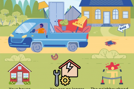 5 Signs That You Need To Move To A New House Infographic