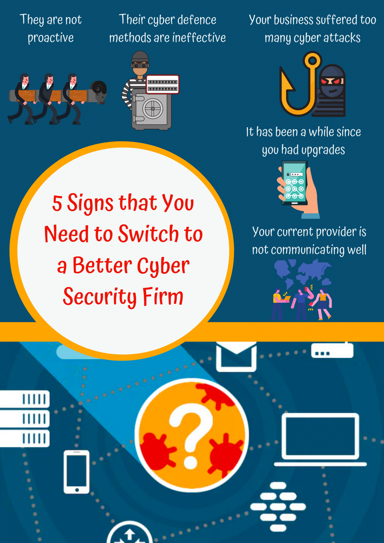 5 Signs that You Need to Switch to a Better Cyber Security Firm Infographic