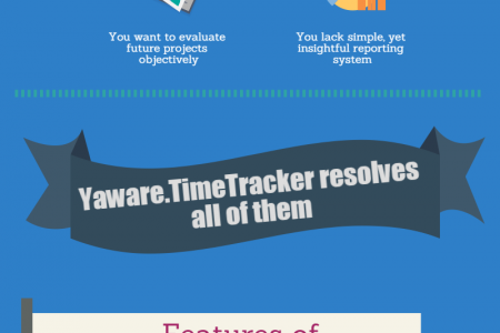 5 Signs You Need Employee Time Tracking Software Infographic
