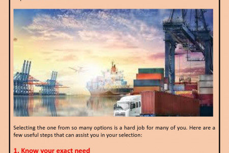 5 Simple Steps To Hire One Of The Best Logistics Companies In Afghanistan Infographic