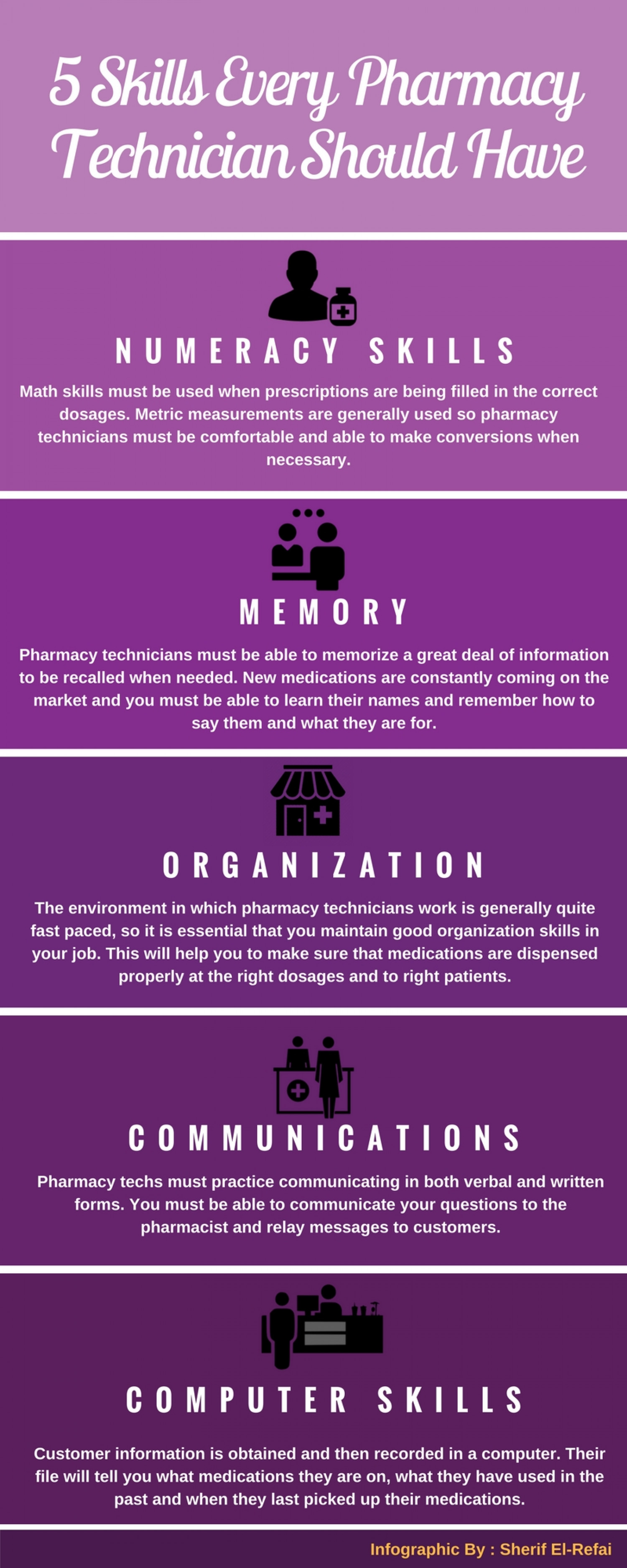 5 Skills Every Pharmacy Technician Should Have - Sherif El-Refai Infographic