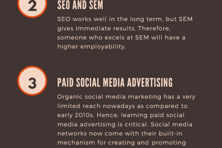 5 skills to become a great marketer Infographic