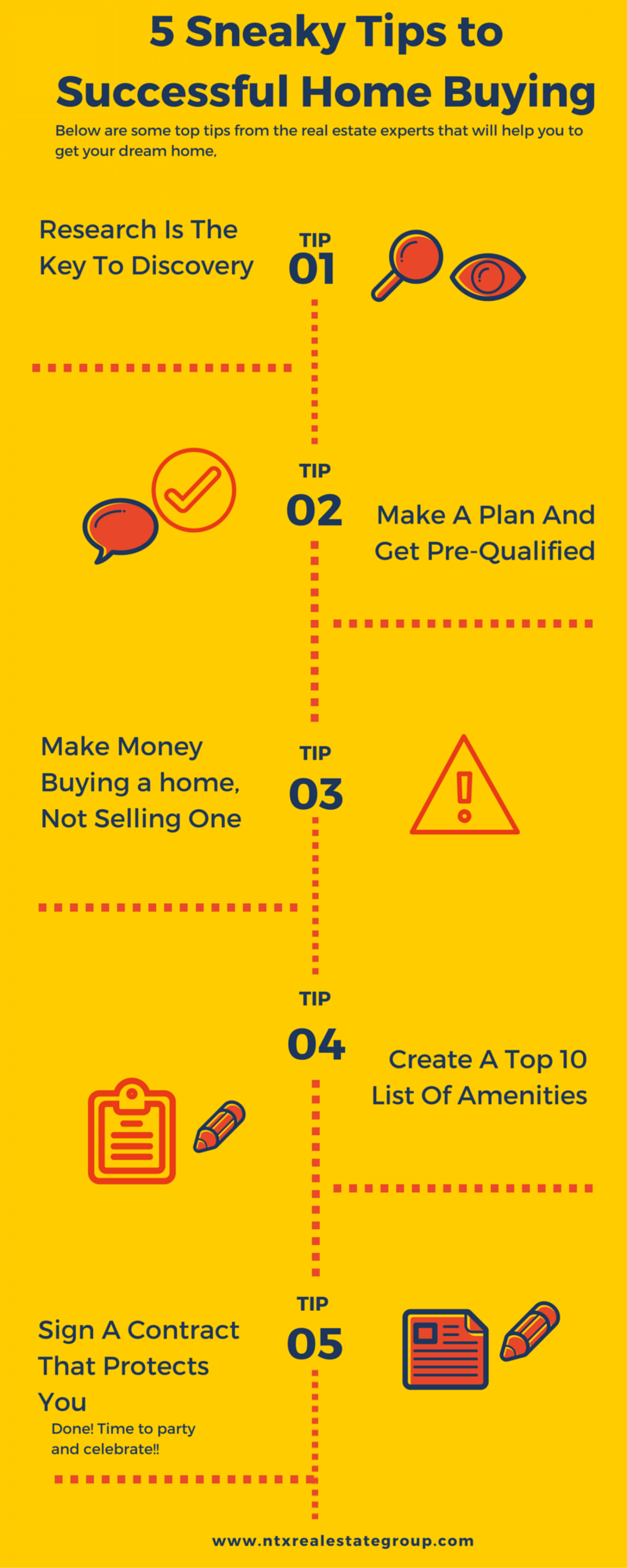5 Sneaky Tips To Successful Home Buying - North Texas Real Estate Group Infographic
