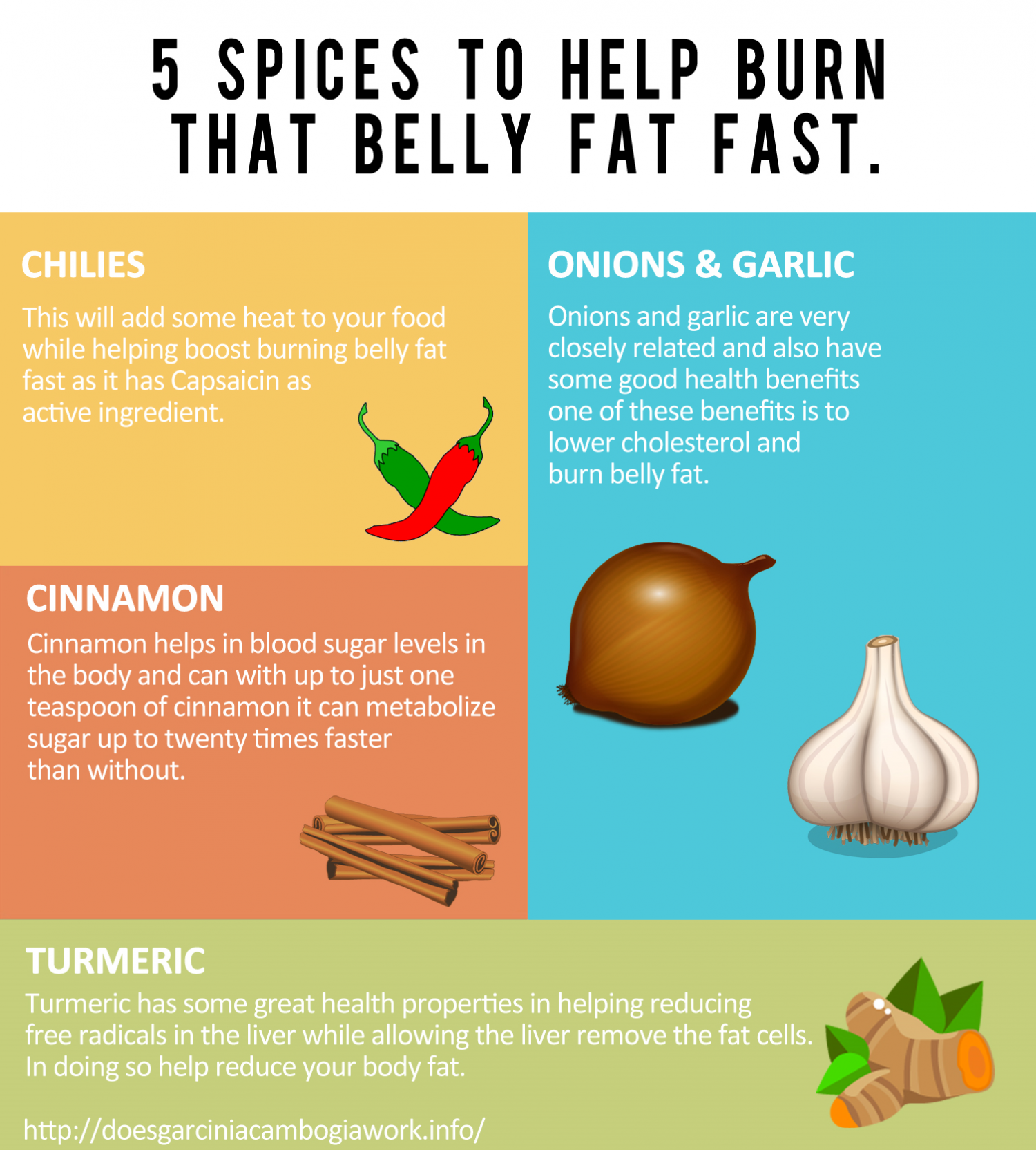 Image result for how to naturally burn belly fat