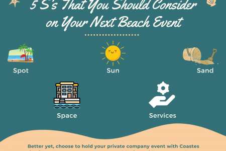 5 S's That You Should Consider on Your Next Beach Event Infographic