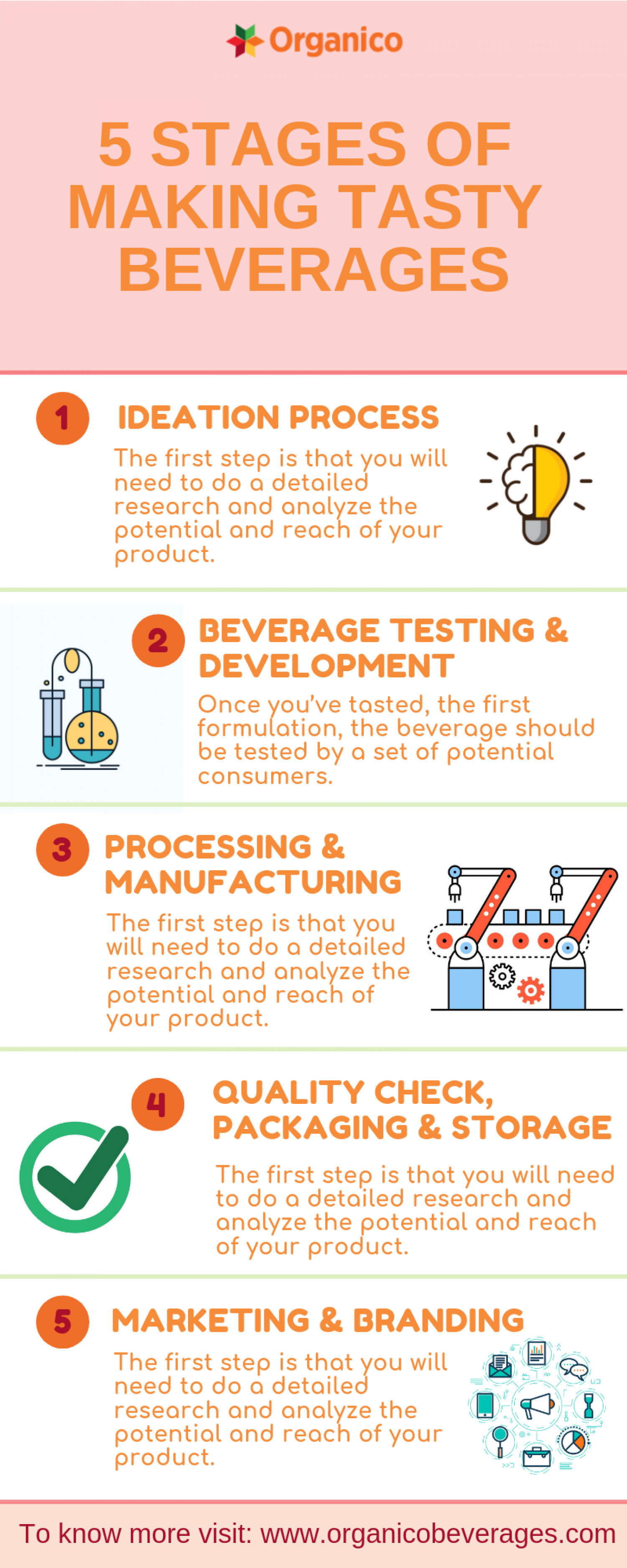 5 Stages of Making Tasty Beverages Infographic