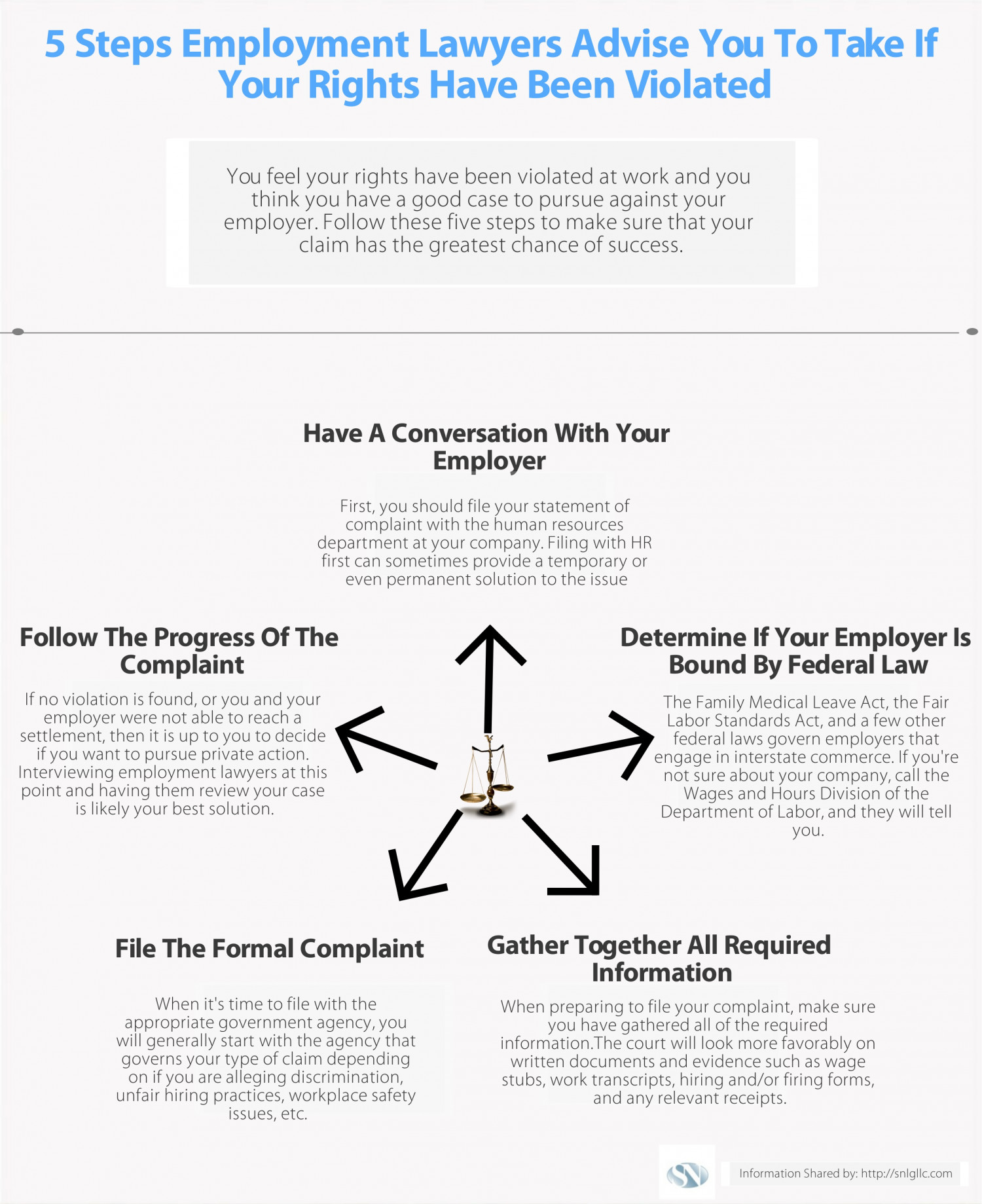 5 Steps Employment Lawyers Advise You To Take If Your Rights Have Been Violated Infographic