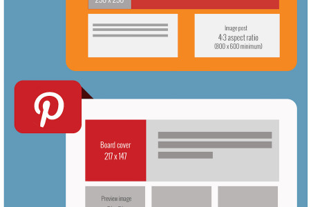 5 Steps For Better Visual Content Engagement Infographic