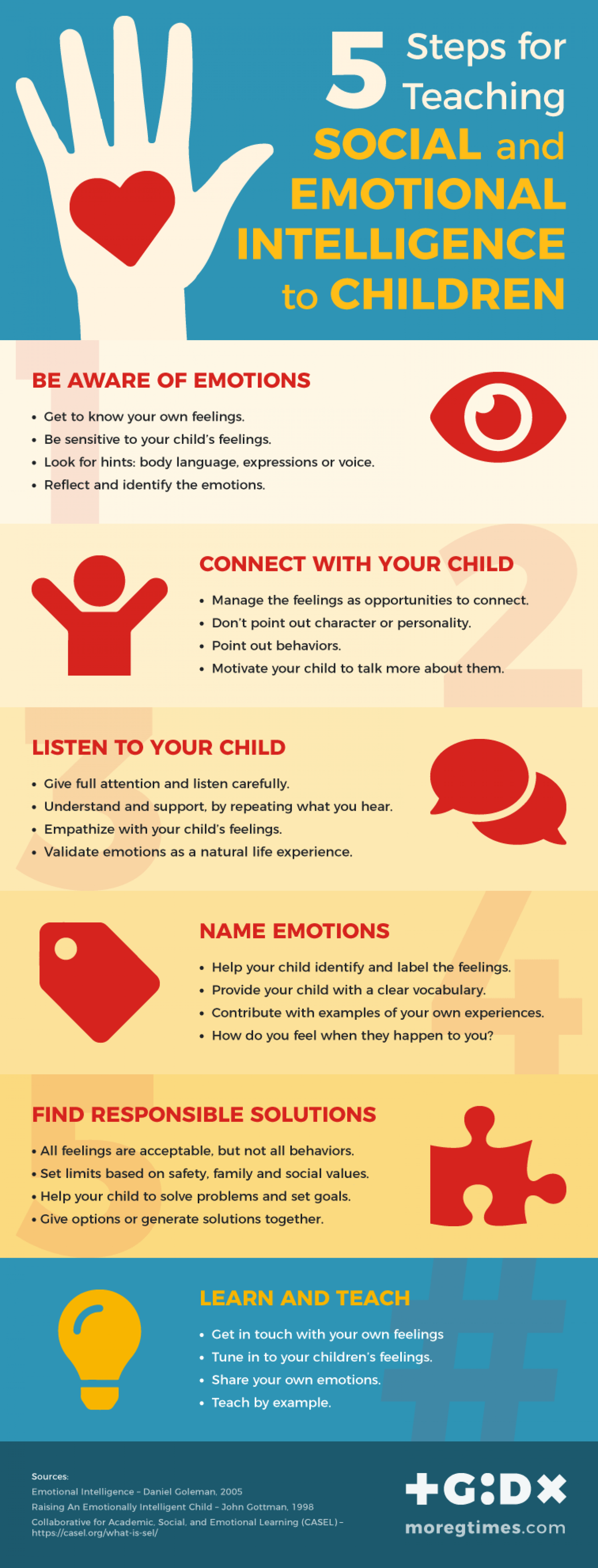5 Steps for Teaching Social and Emotional Intelligence to Children Infographic