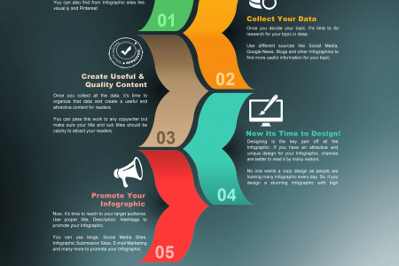 5 Steps to Create A Powerful Infographic Infographic