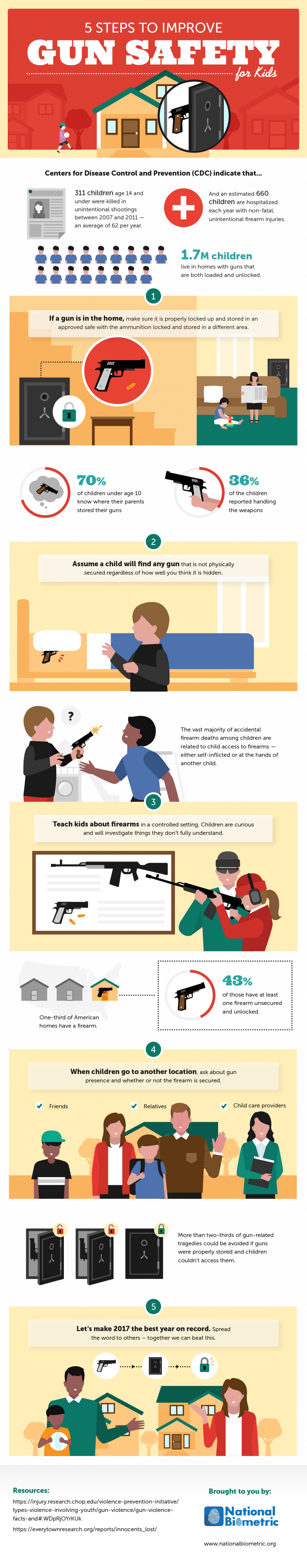 5 Steps to Improve Gun Safety for Kids  Infographic