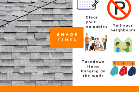 5 Steps to Prepare for Roof Installation Infographic