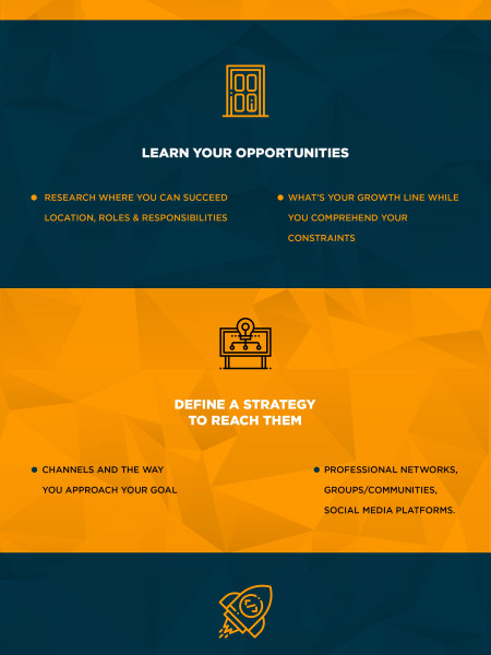 5 Steps to Reach Your Career Goals Infographic