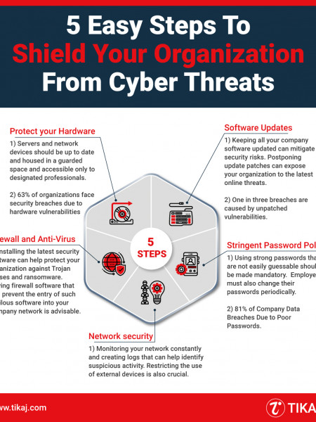 5 steps to shield your organization from cyber threats Infographic
