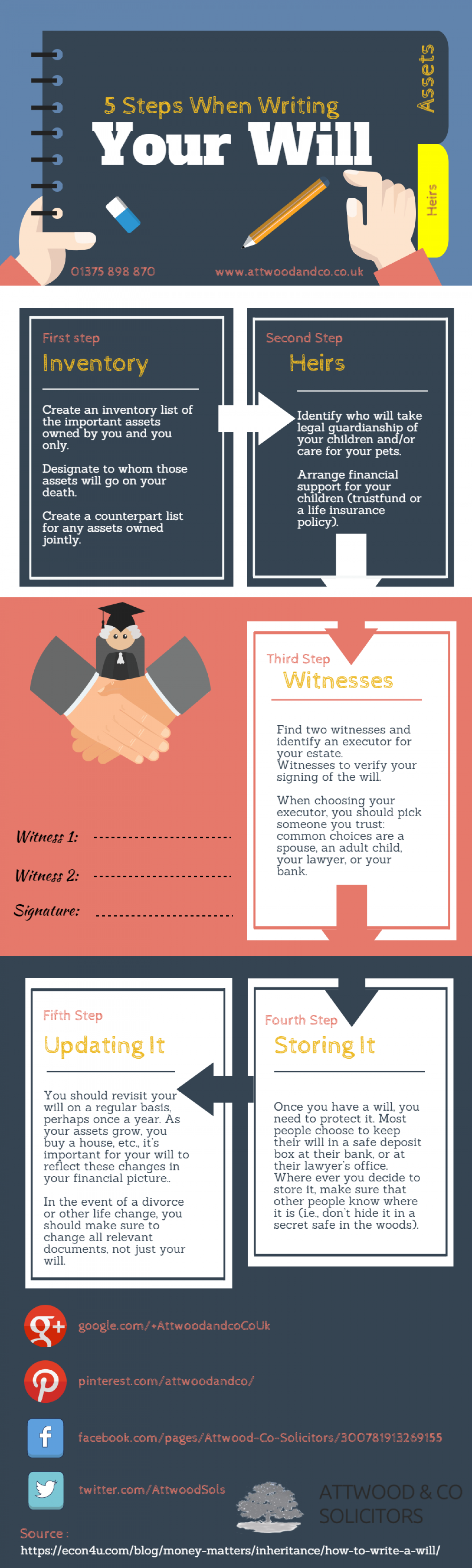 5 Steps When Writing Your Will Infographic