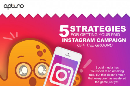 5 Strategies for Getting Your Paid Instagram Campaign off the Ground Infographic