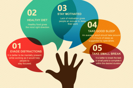 5 Strategies to Avoid Procrastination  Infographic