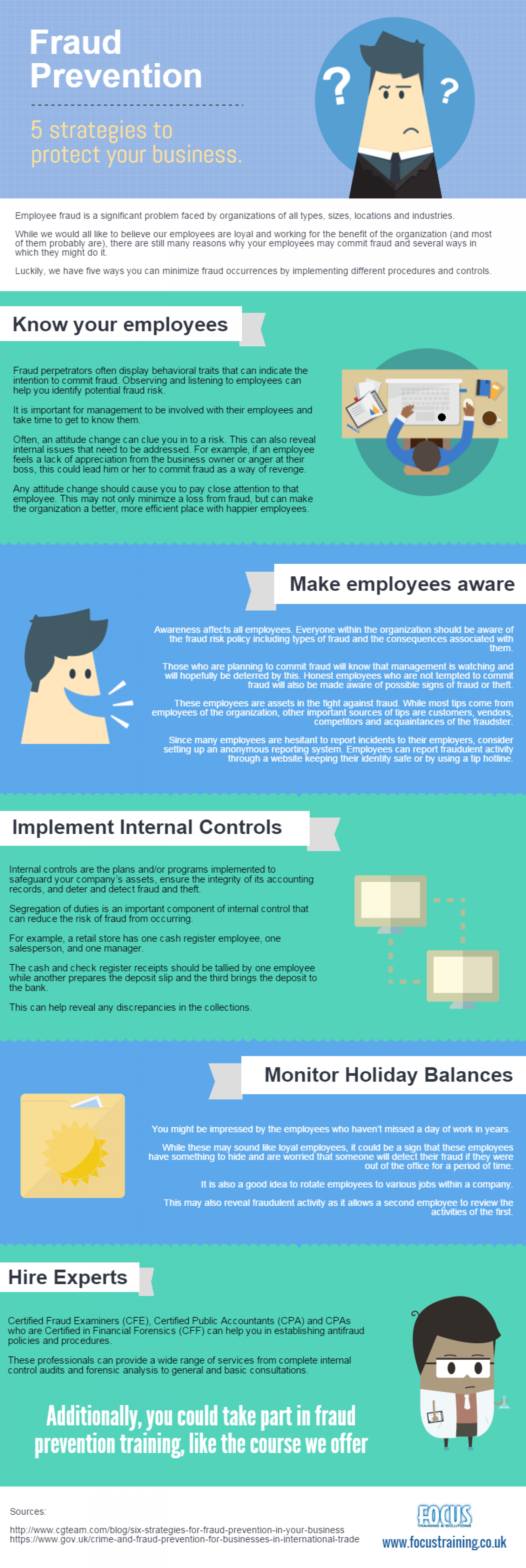 Fraud Prevention: 5 Strategies to Protect your Business Infographic