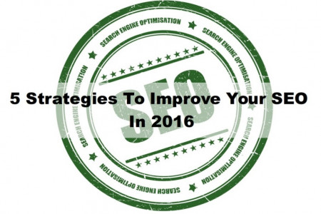5 Strategies To Improve Your SEO In 2016 Infographic