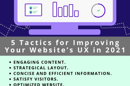 5 Tactics for Improving Your Website's UX in 2021 Infographic