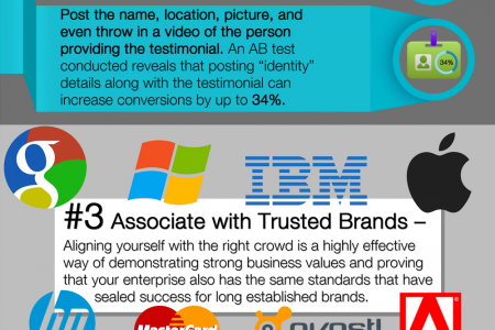 5 Tactics That Establish Website Credibility And Secure More Conversions Infographic
