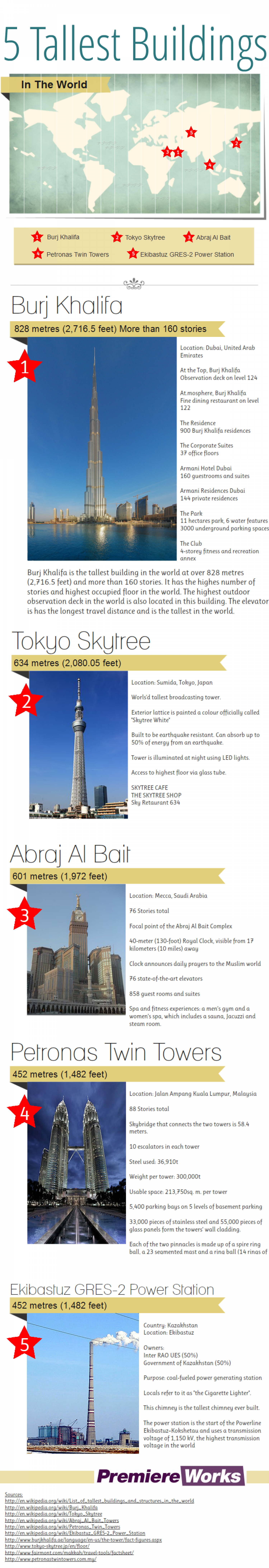 5 Tallest Buildings Infographic