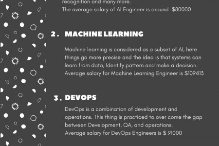 5 Tech fields that can land you gold! Infographic